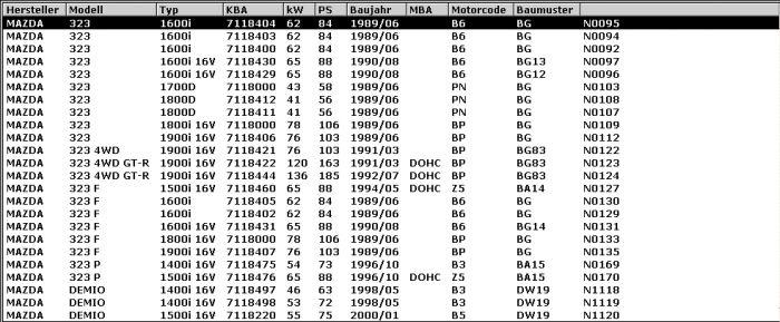 Bremsbelagsatz vorn Mazda 121 II(DB) 323 IV(BG) 323 V(BA) Demio(DW) - 2